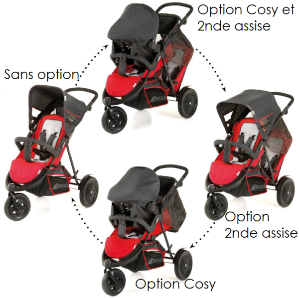 Rent a baby stroller ideal for walks in the Reunion